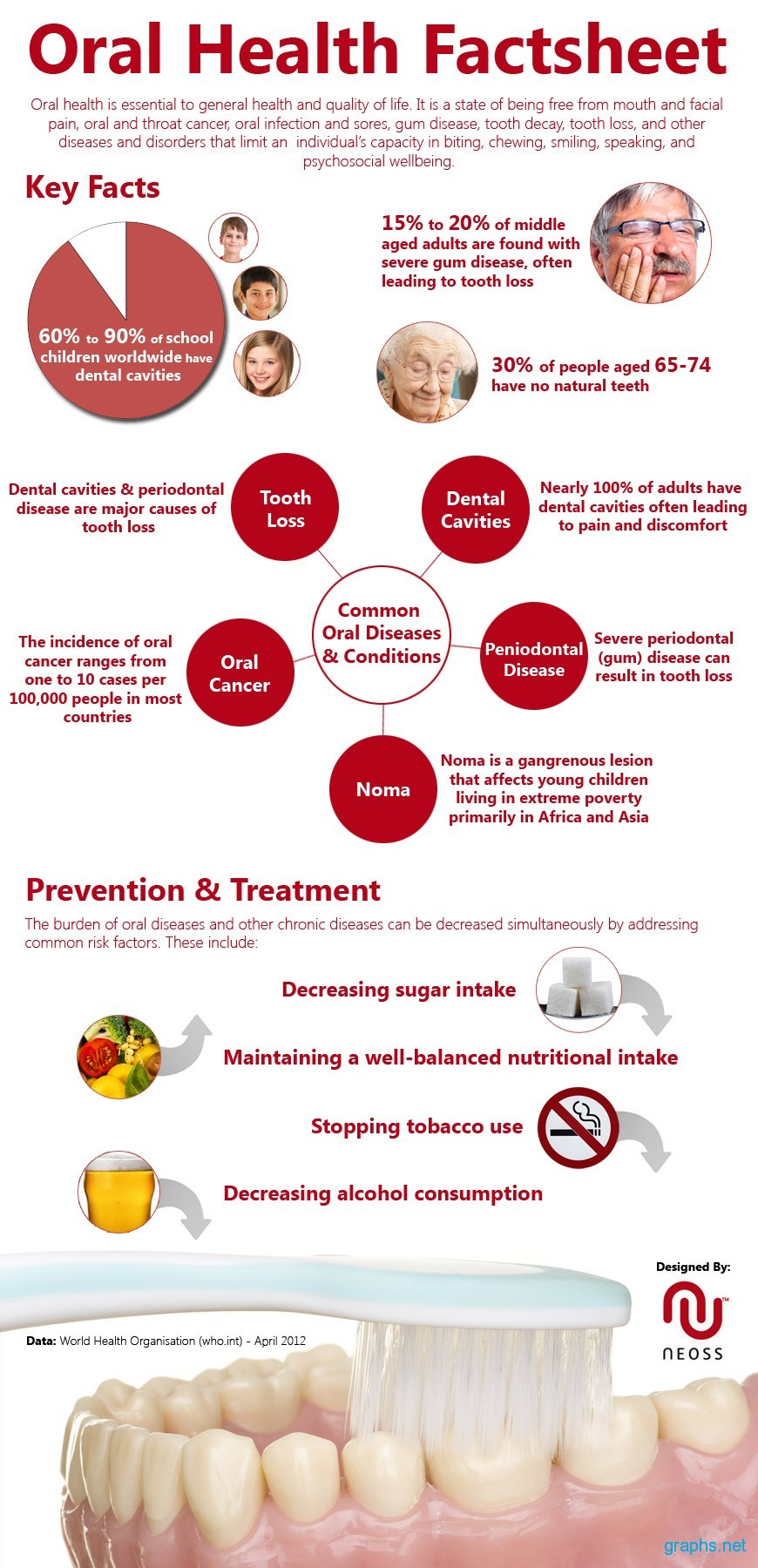 How to Prevent Heart Disease in Kids How to Prevent Heart Disease in Kids new picture
