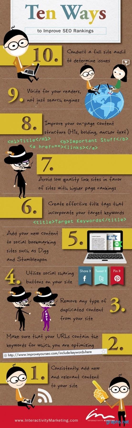 10 Ways To Improve SEO Rankings