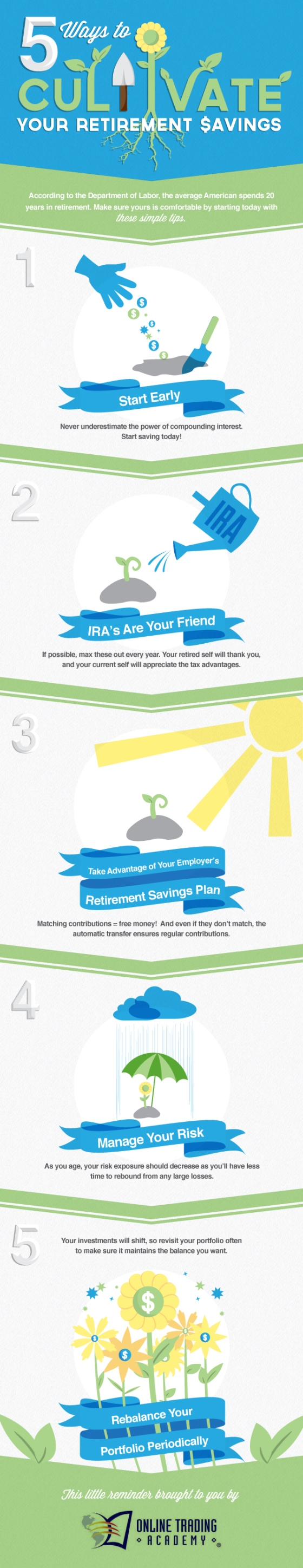 5 Ways To Improve Retirement Savings