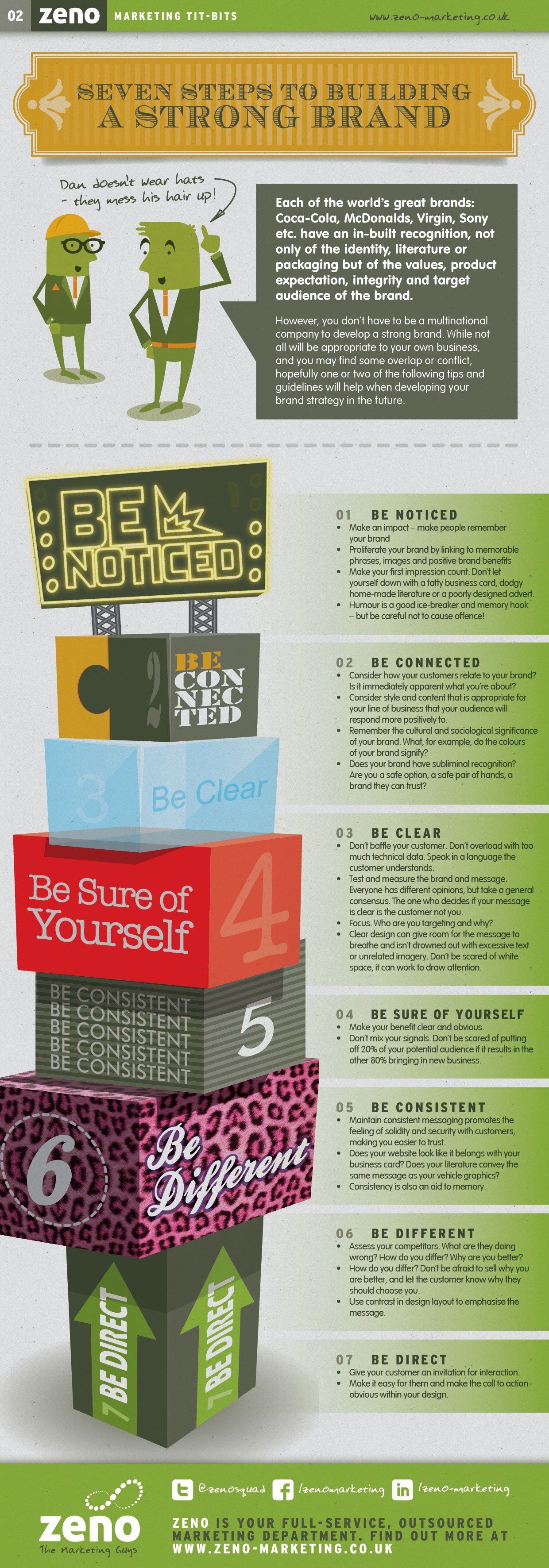 7 Steps To Make Your Brand More Powerful