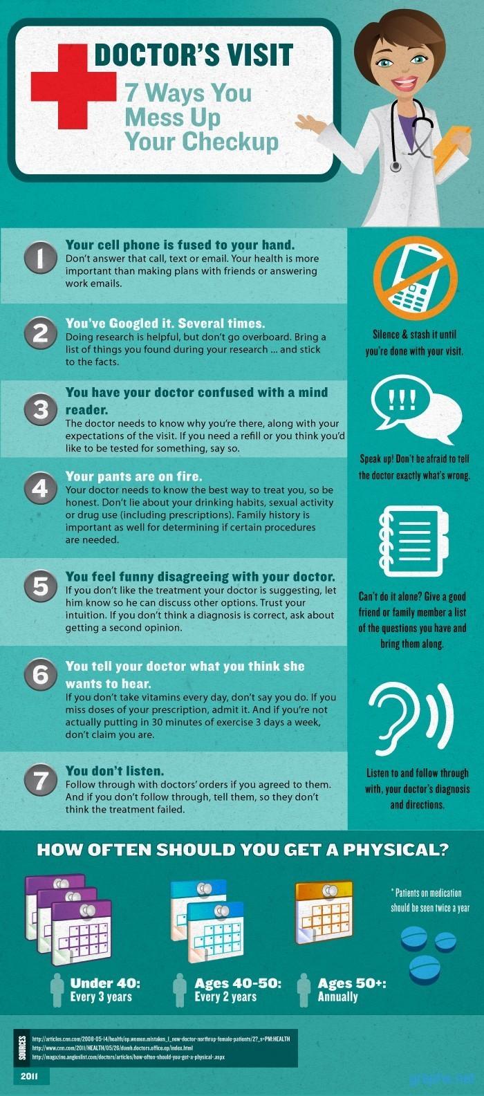 7 Ways to Screw Up Doctors Visit