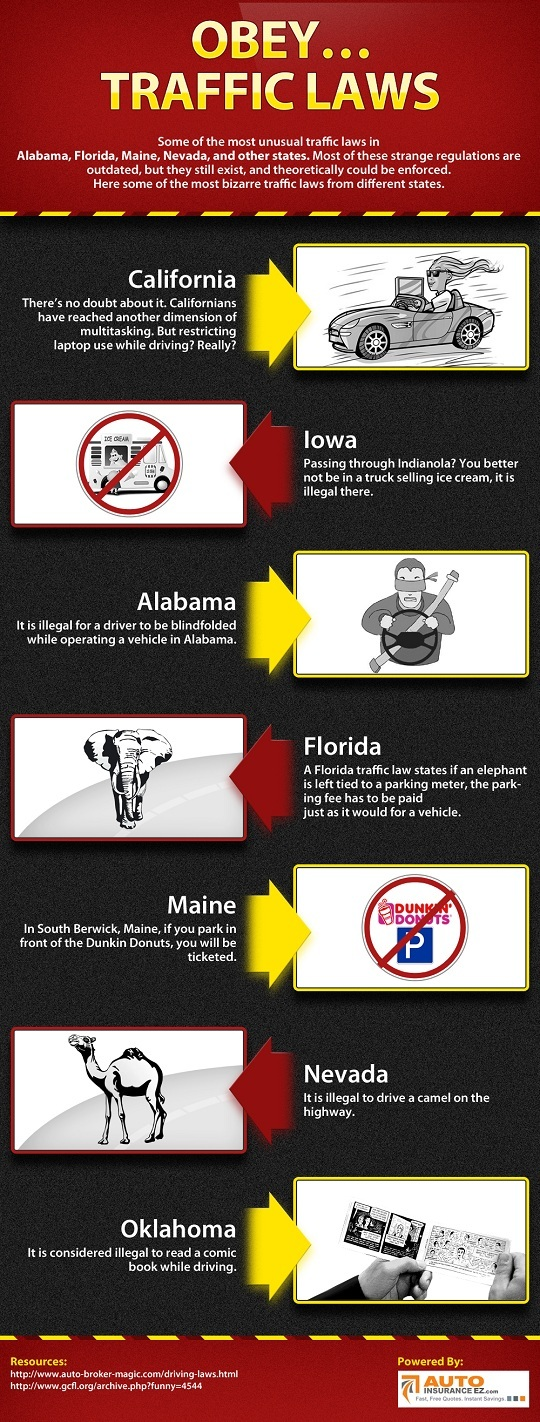 Most Unusual Traffic laws of Various Countries