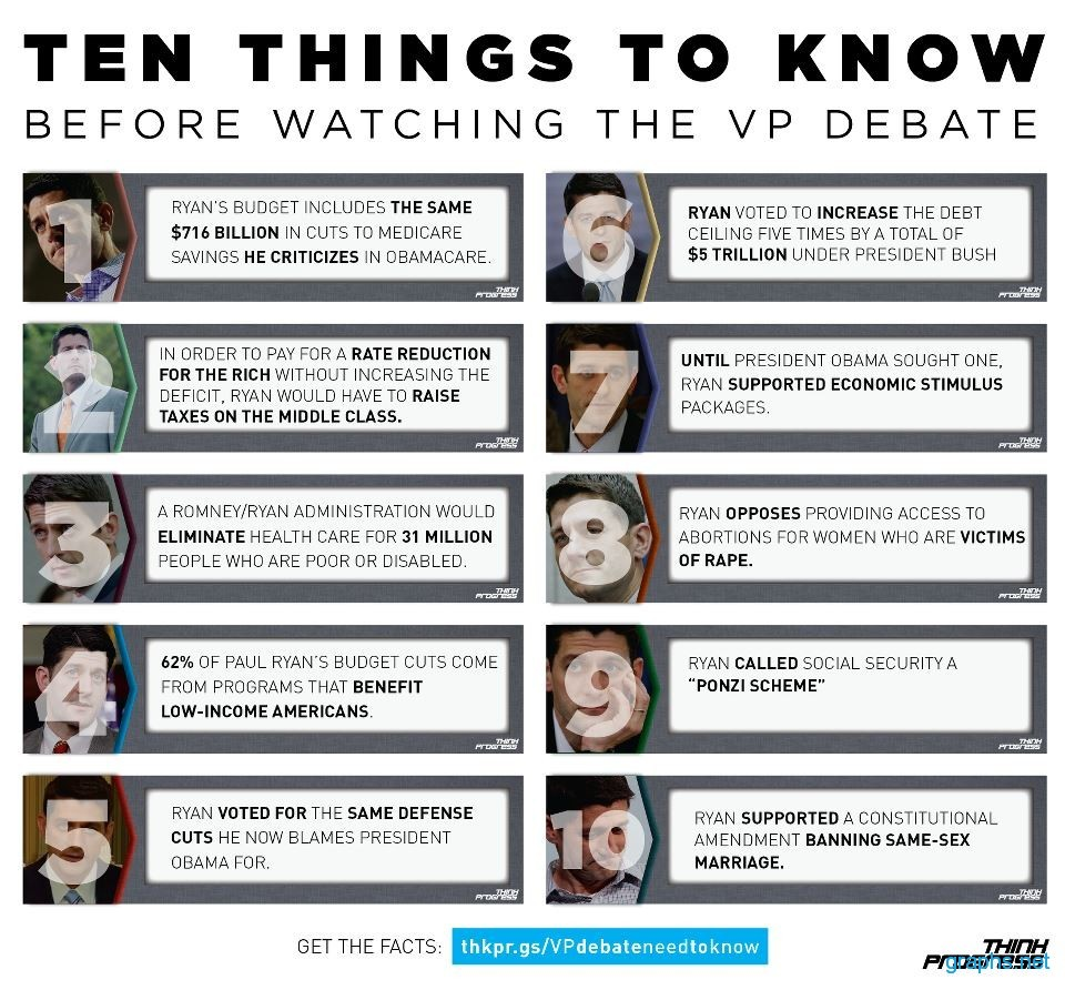 Ten Things to Know About VP Debate