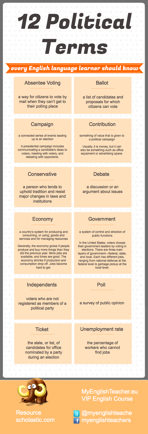 Top 12 Political Terms To Know