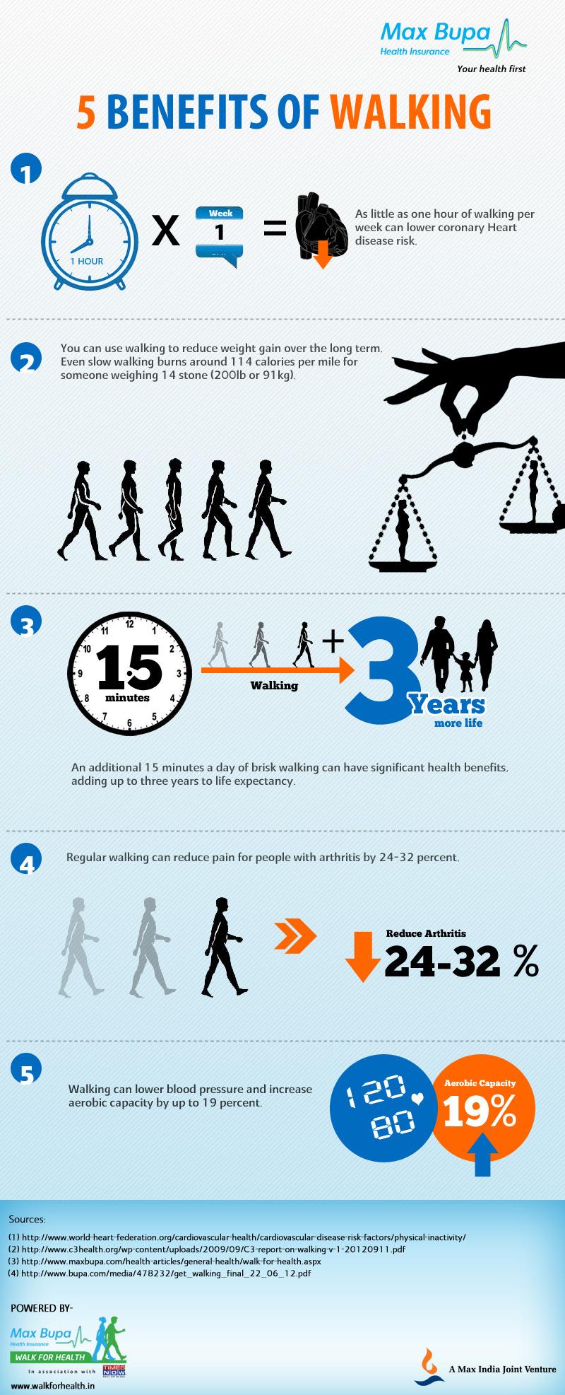 Top 5 Benefits of Walking