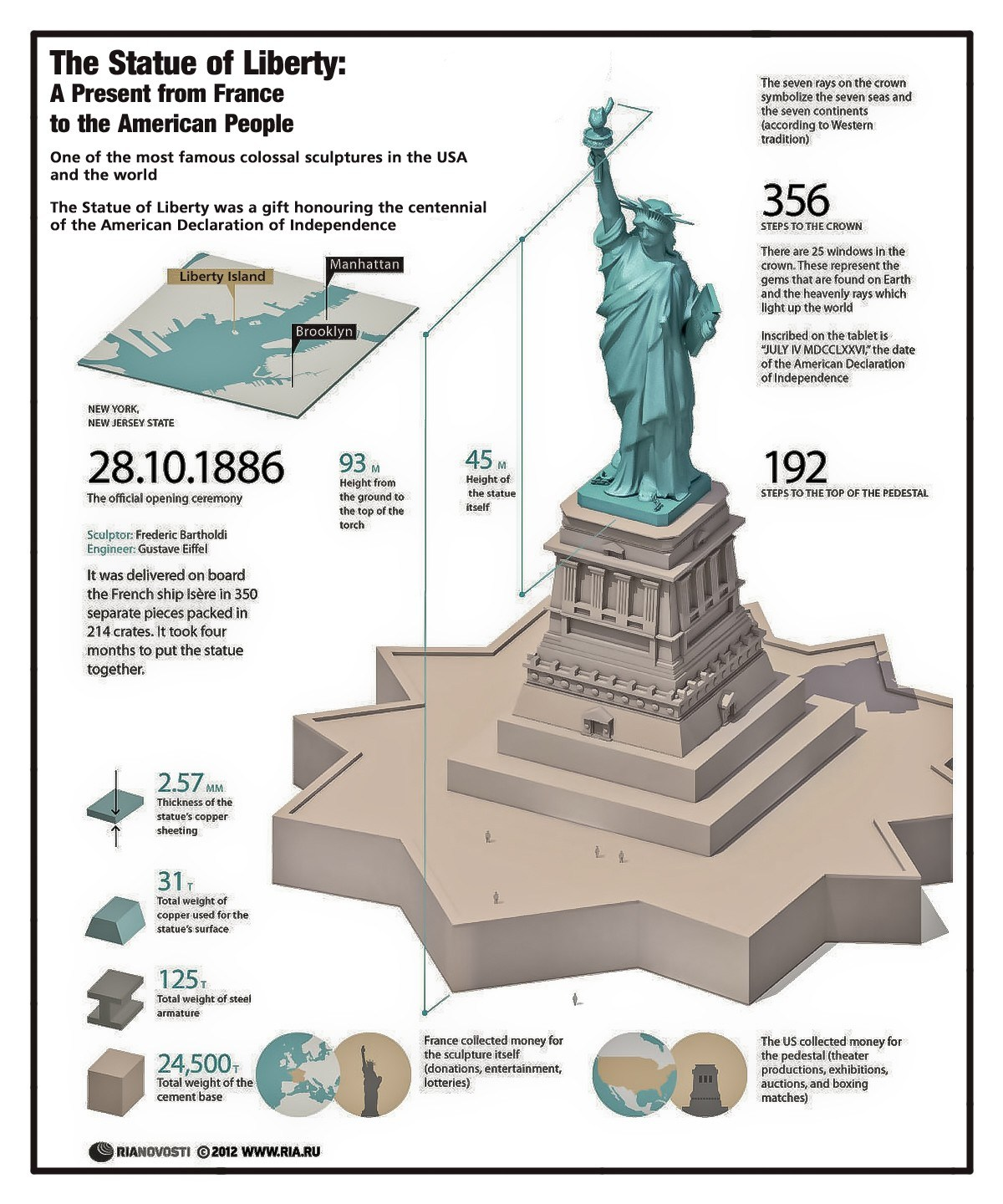 World's Famous Colossal Sculpture infographs