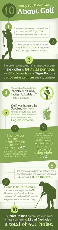10 Interesting Things About Golf