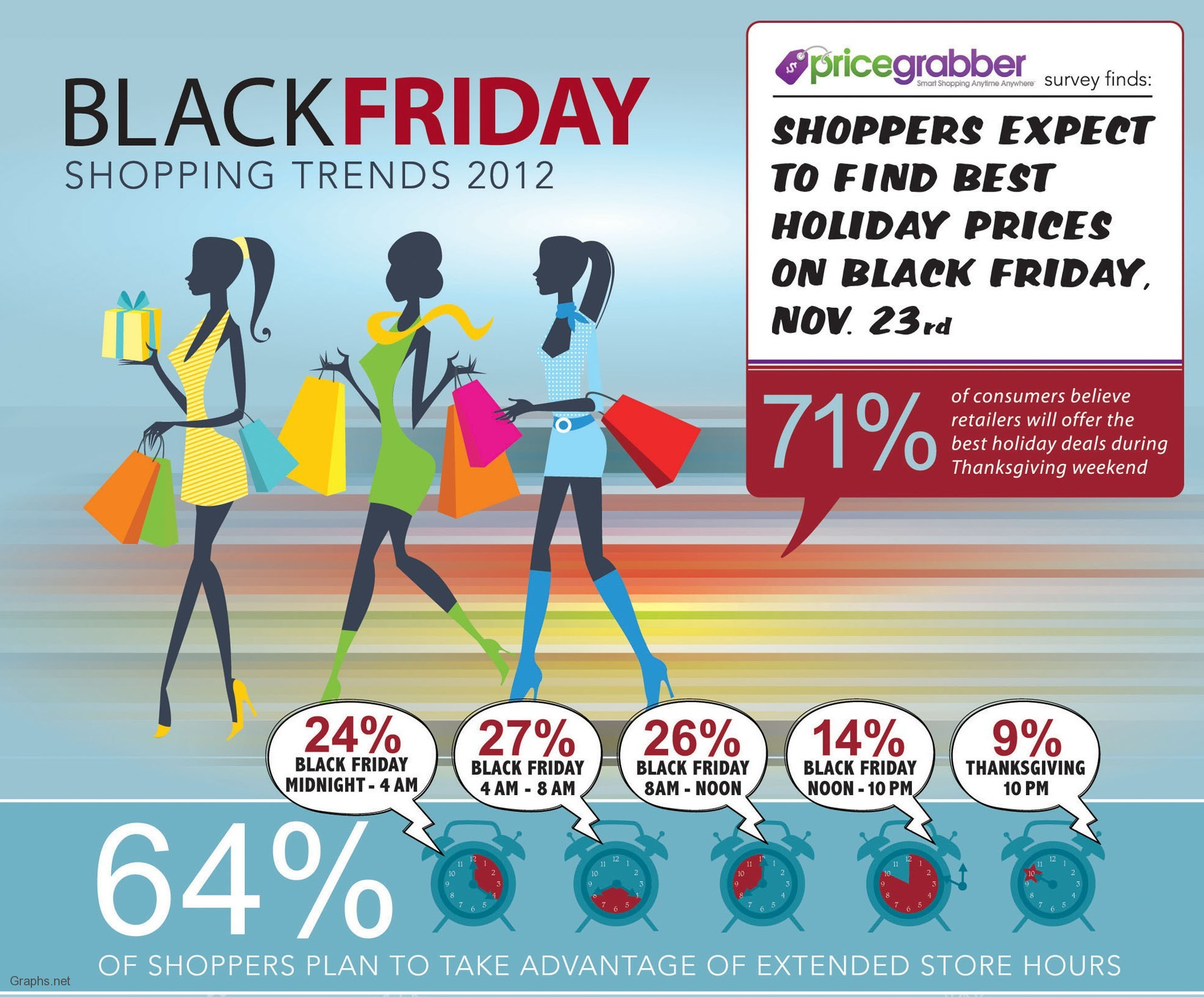 Black Friday 2012 Shopping Trends