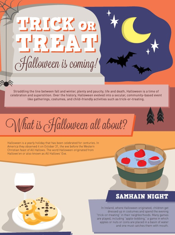 Complete Information About Halloween