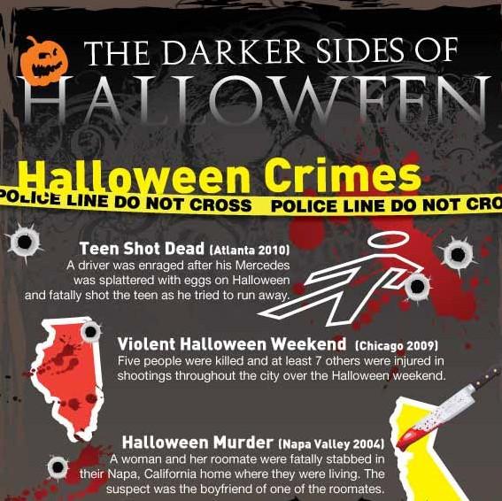 Darker Side of Halloween Eve