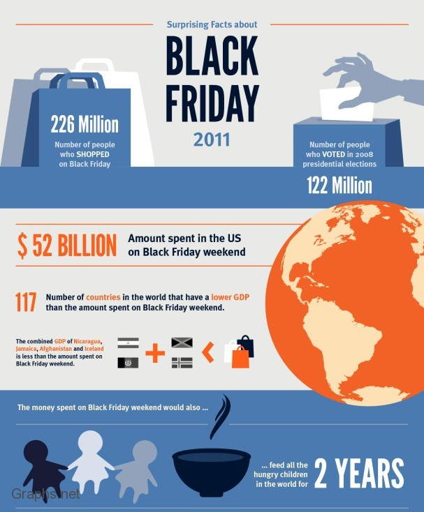 Fascinating Facts About Black Friday