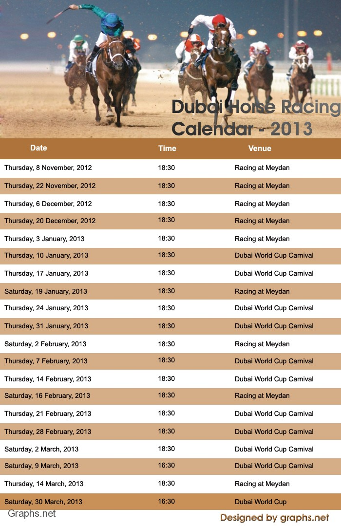 Schedules Of Dubai Horse Racing For The Calendar 2013