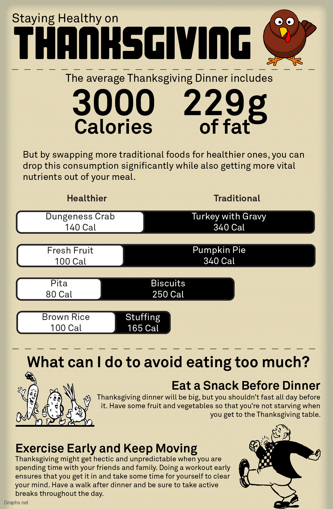 Stay Healthy on Thanksgiving