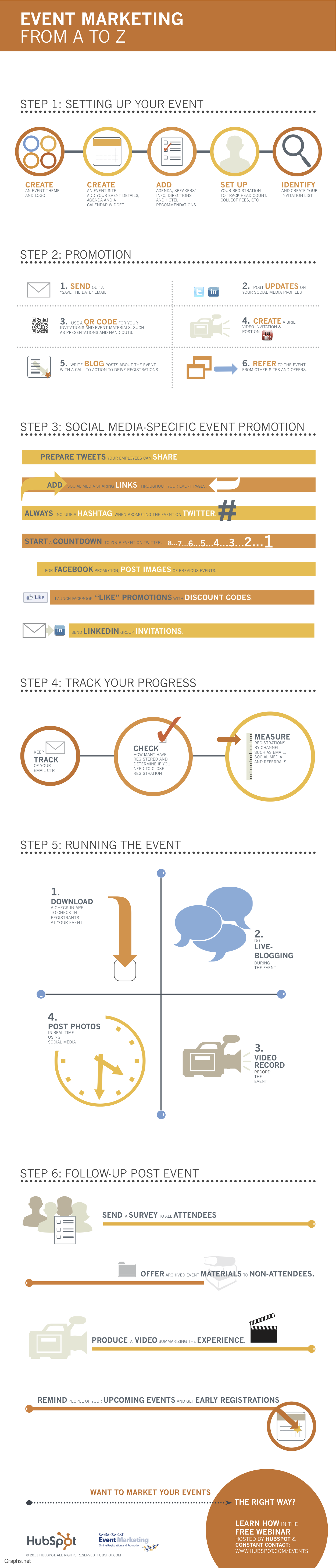 Tips to event marketing