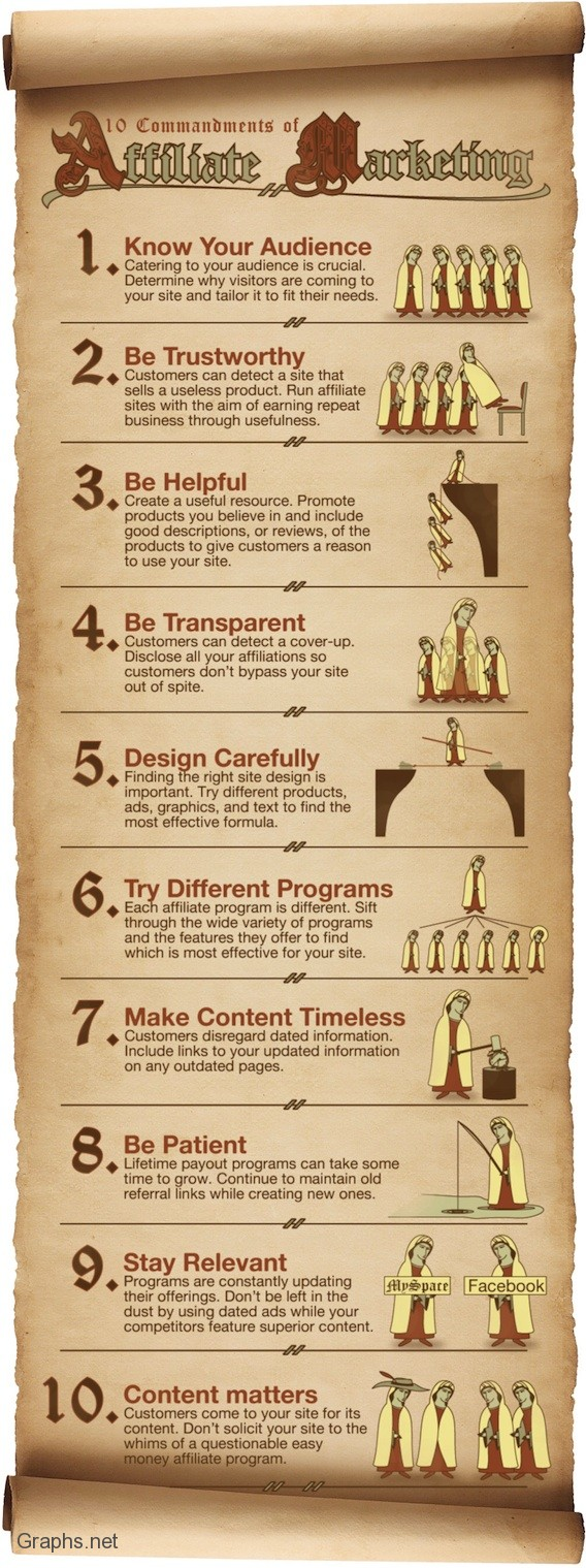 Top 10 Tips For Affiliate Marketing