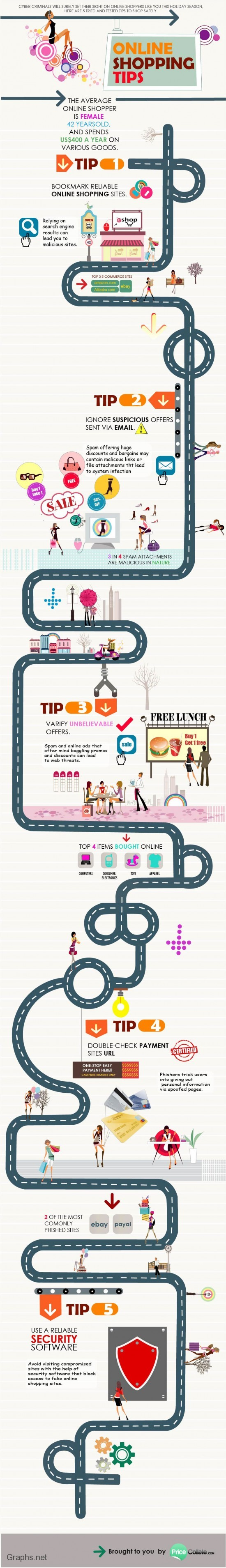 Top 5 Tips For Safe Online Shopping