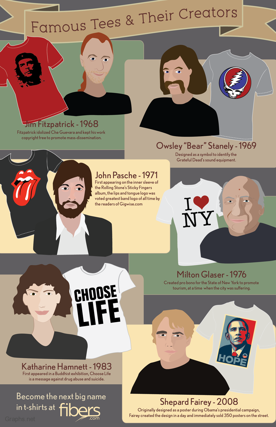 Top 6 Tees And Their Creators