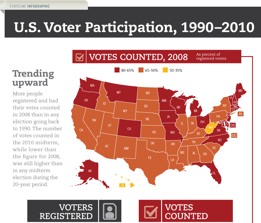 US Voter's Count For 2012