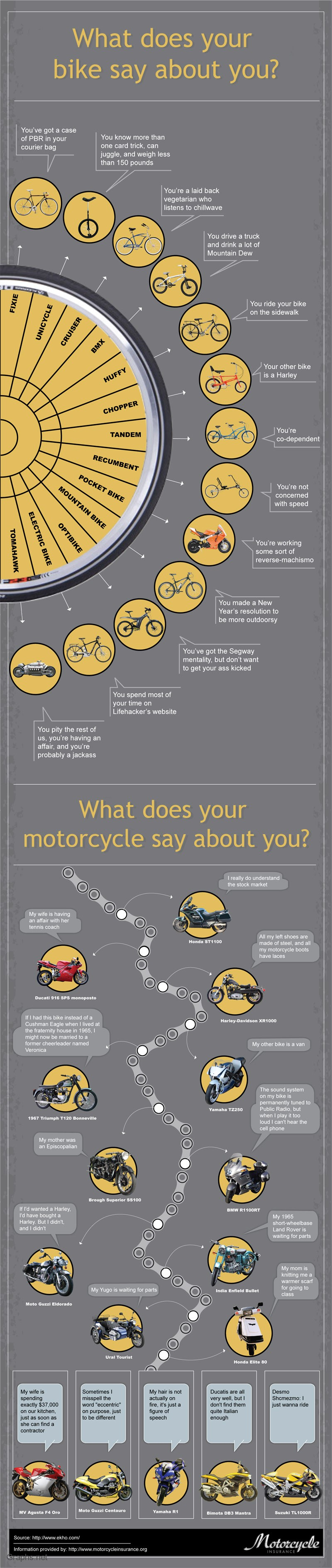 What your bike says about you