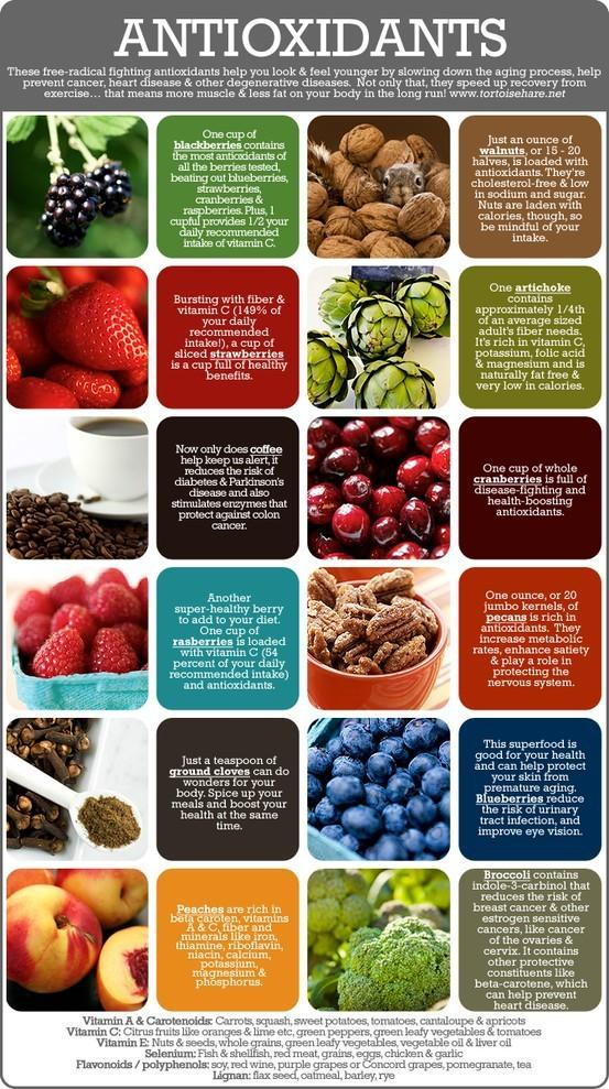 12 Best Gilded Tarot Art Images On Pinterest: 12 Best Foods Rich In Antioxidants - Infographics