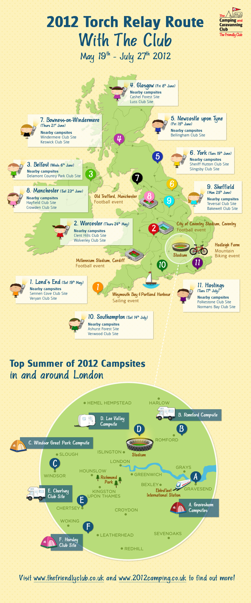 2012 torch relay route with the club