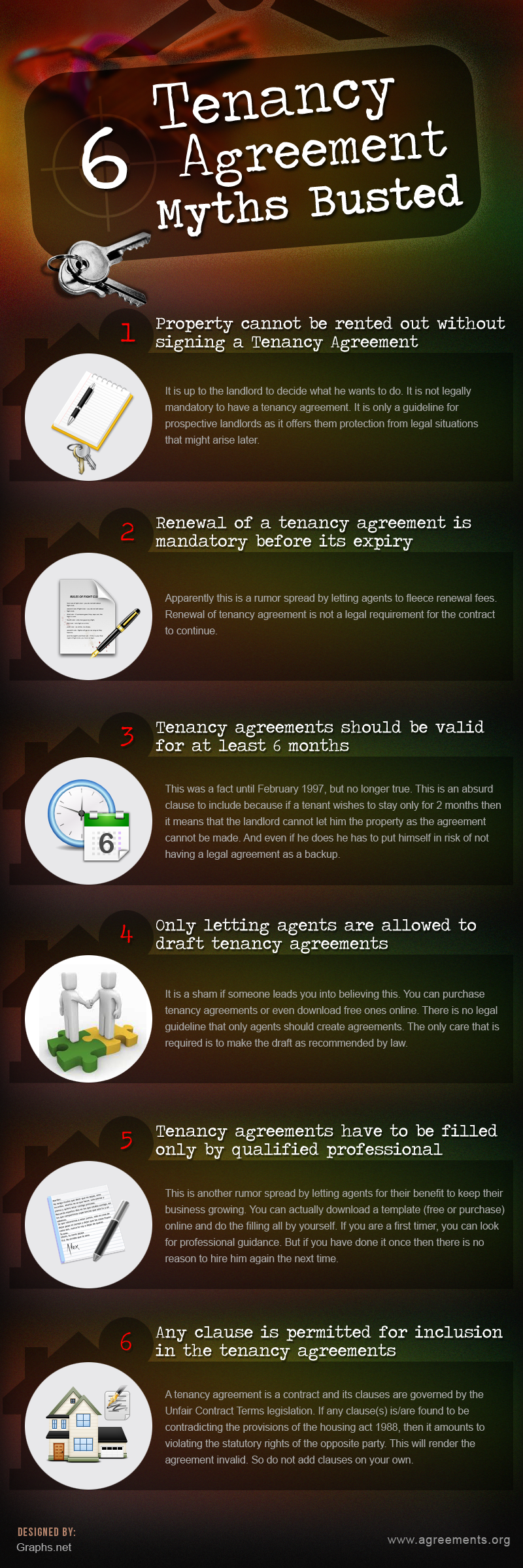 6 Myths Surrounding Tenancy Agreement Busted