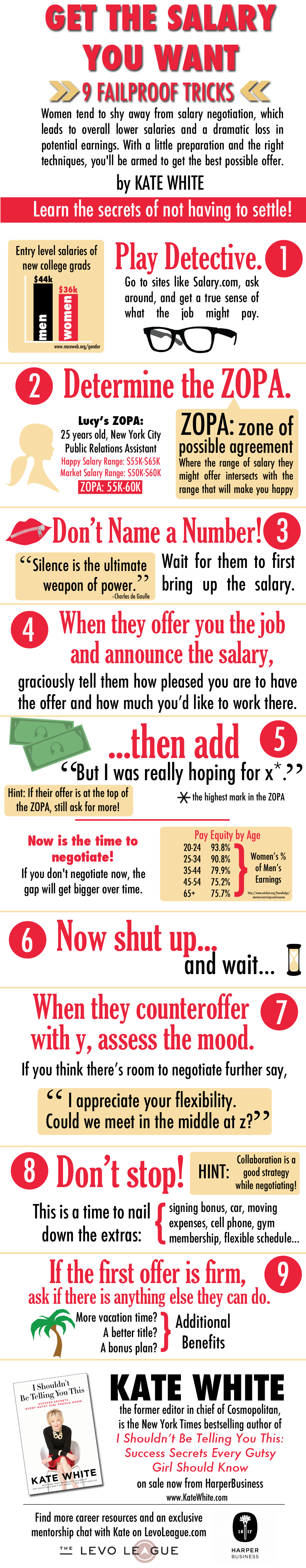 9 Effective Tips for Salary Negotiation