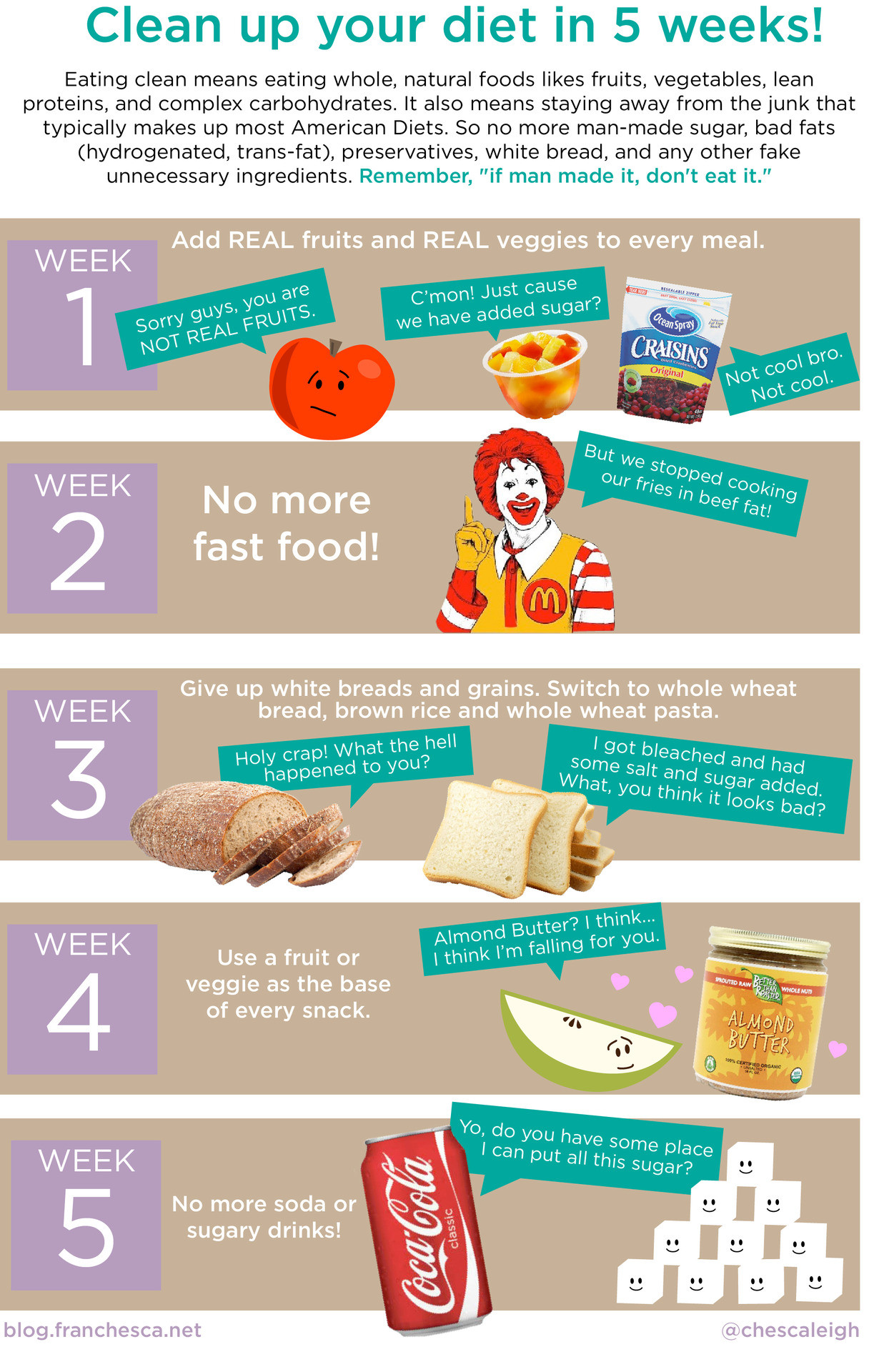 Best Fast Food For Clean Eating