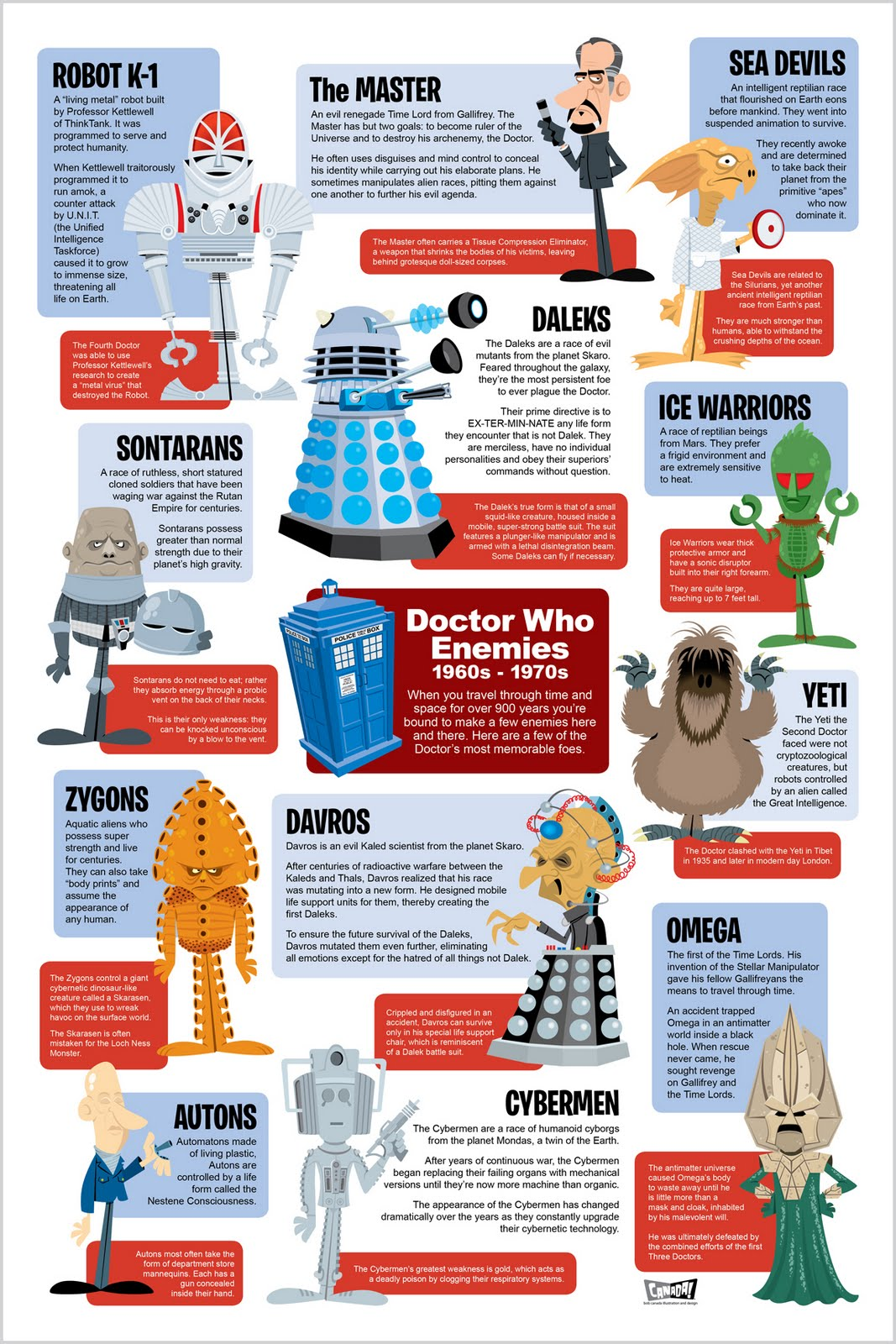 Doctor Who enemies from 1960s to 1970s