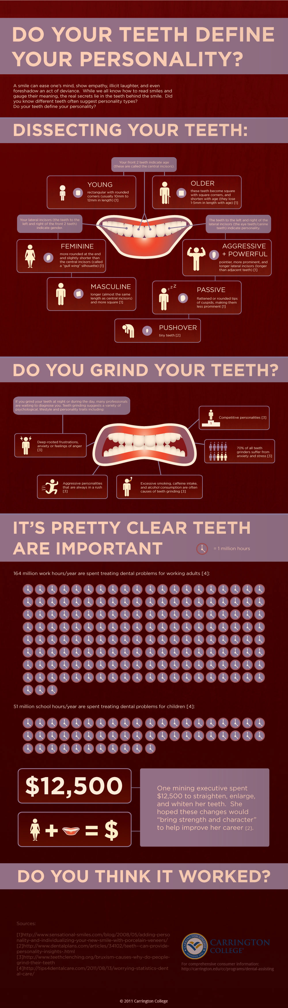 How Teeth Can Determine Your Personality