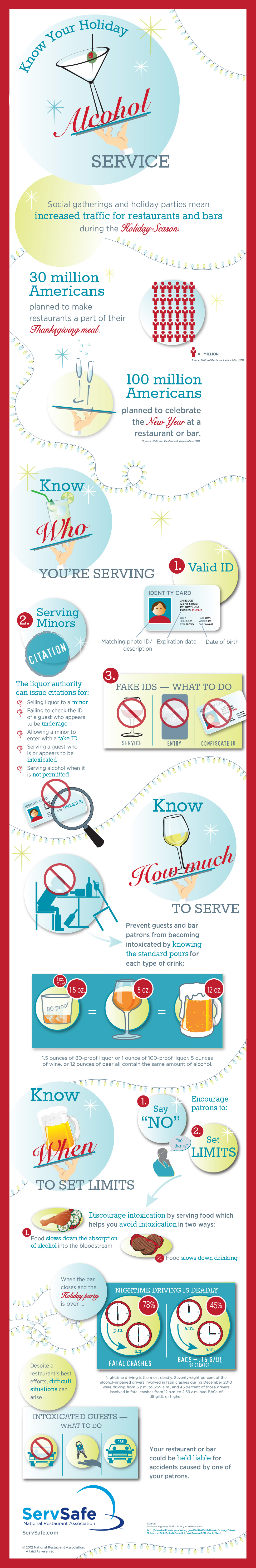 Know your holiday alcohol service