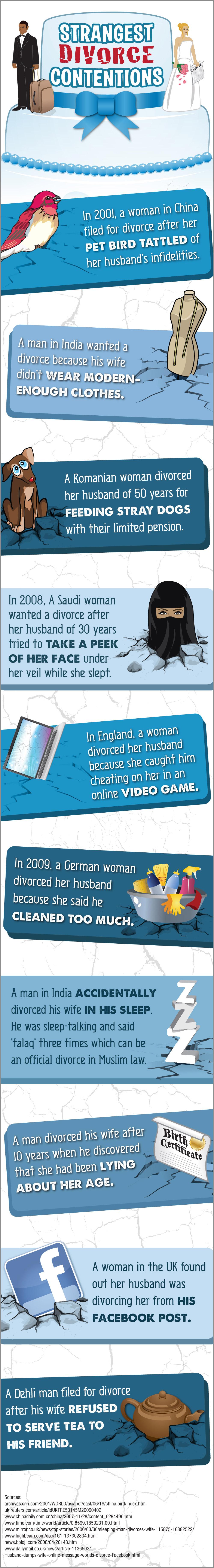 Strange Divorce Cases