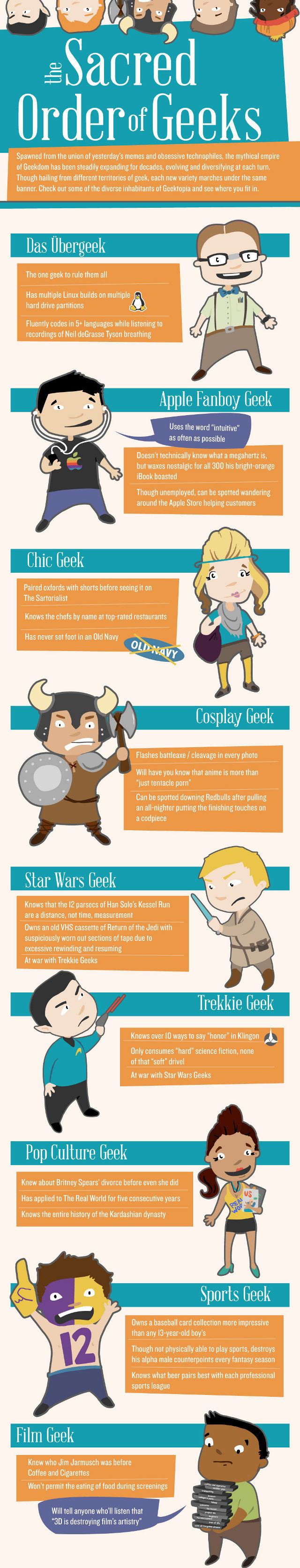 The different types of geeks
