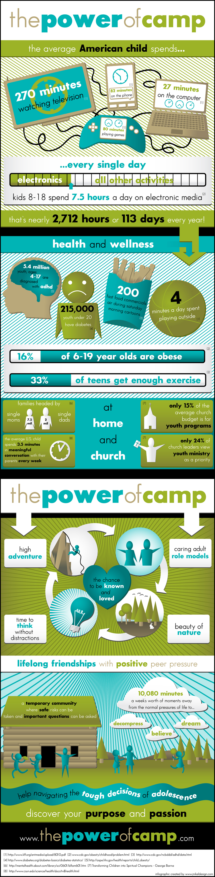 The power of camp