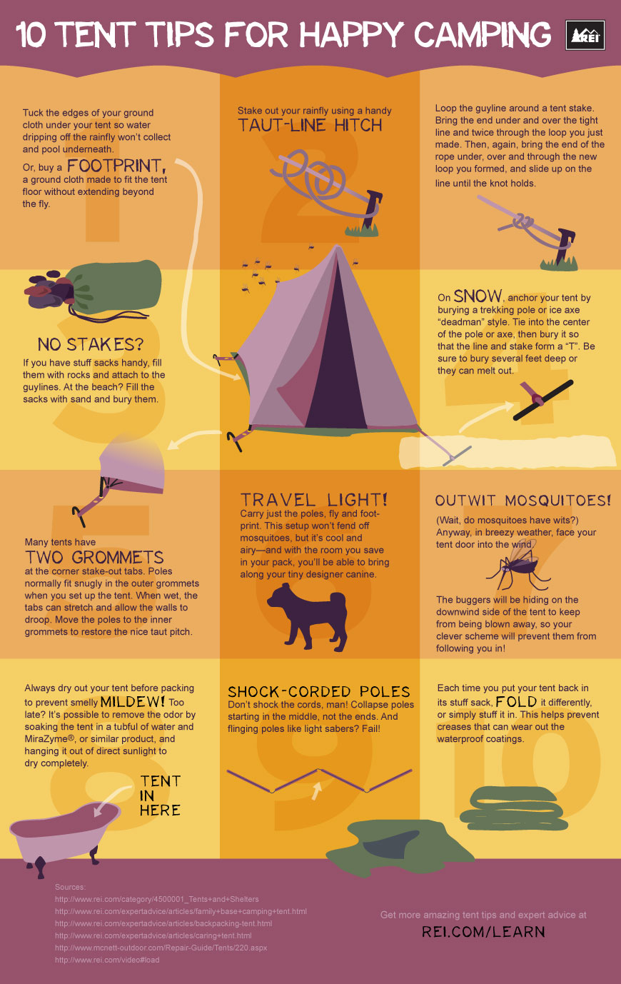 Tips for happy camping