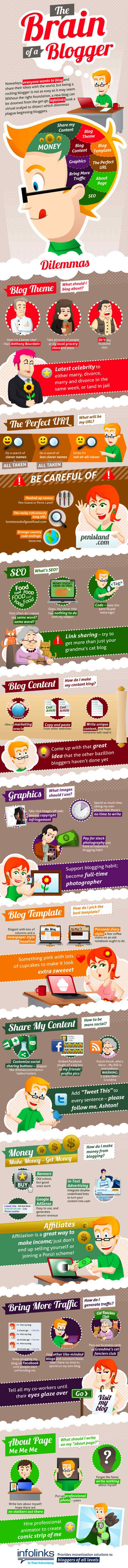 Tips to Be an Excellent Blogger