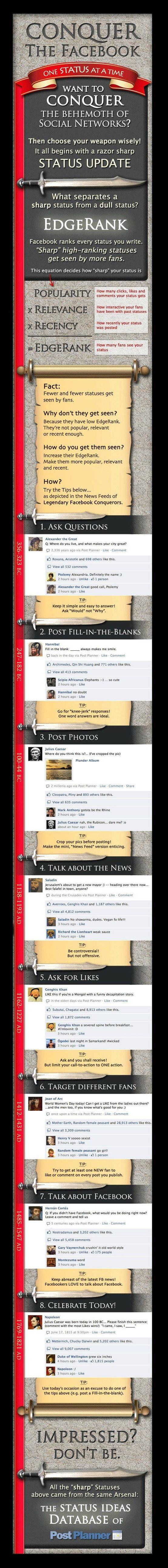 Tips to Hog Limelight on Facebook