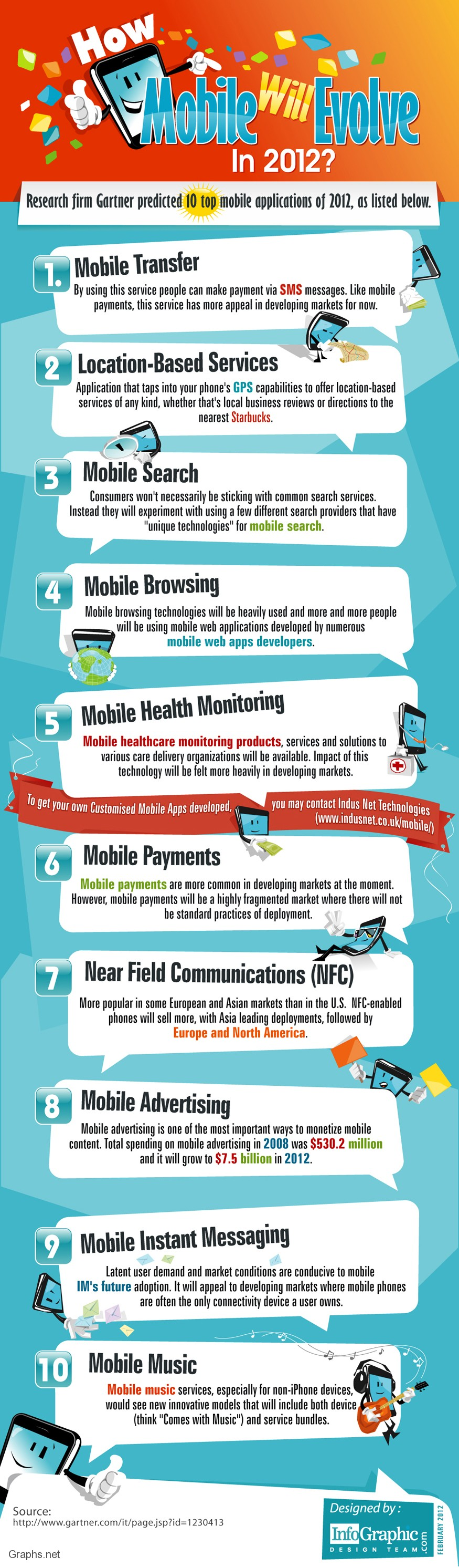 Top 10 Mobile Applications For the Year 2012