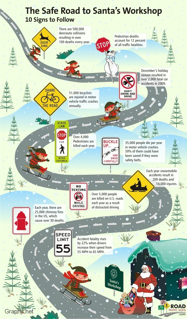 Top 10 Road Signs to Follow During Winter