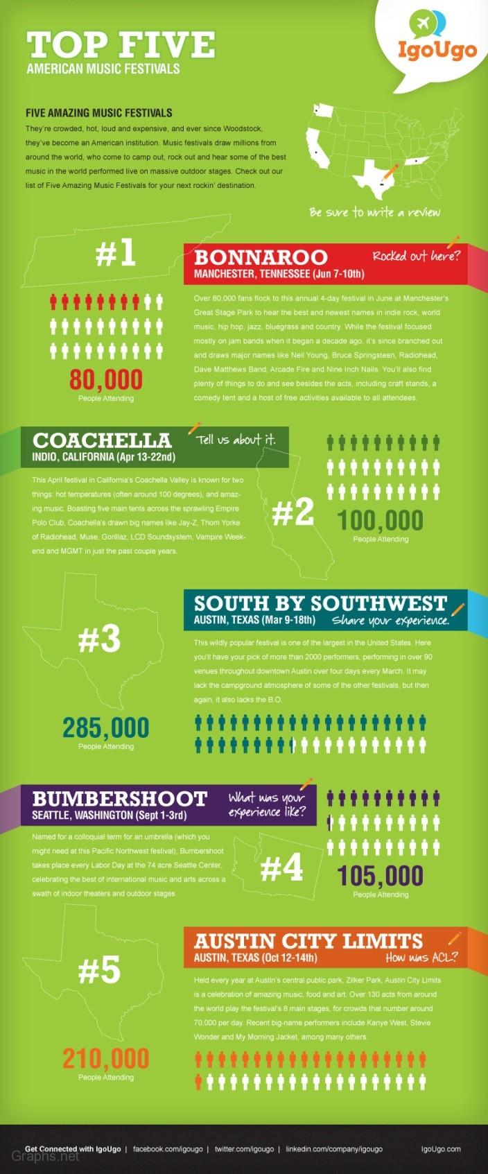Top 5 Music Festivals in America