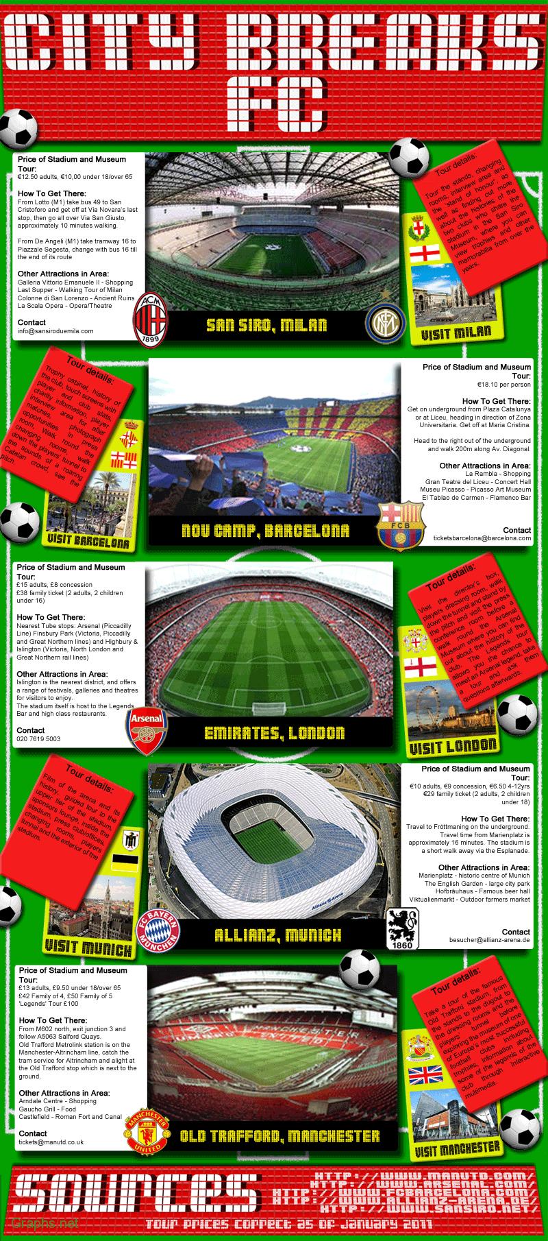 Top European Football Stadiums and their Tour Details
