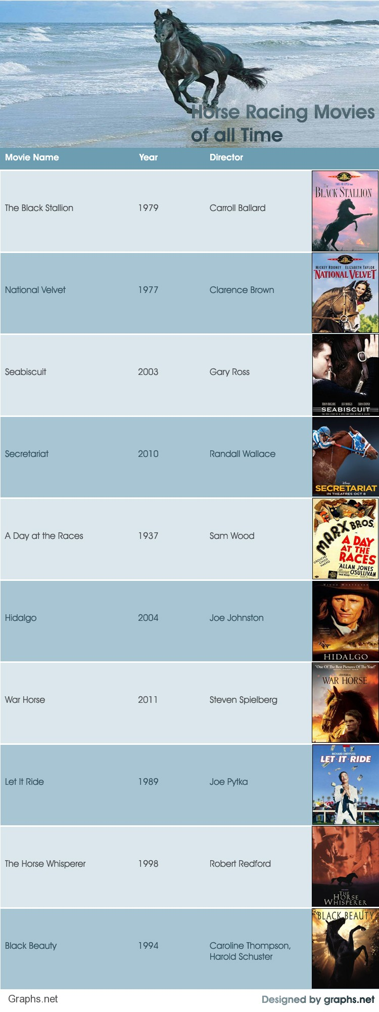 Top Horse Racing Movies of all Time