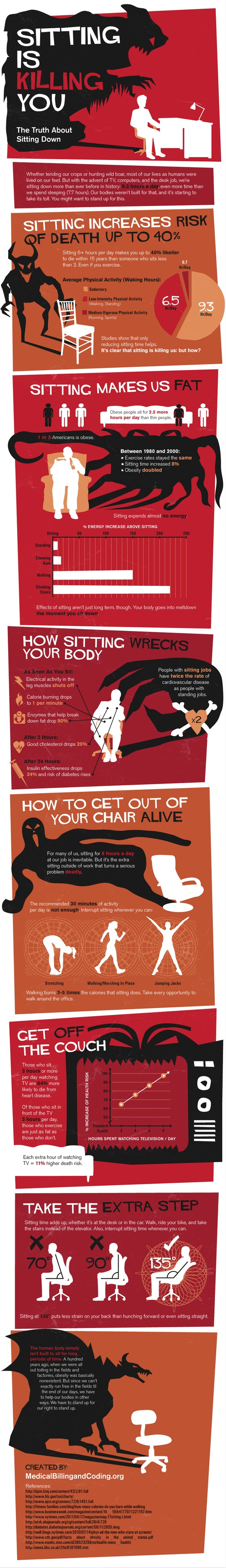 True Facts about Sitting Down