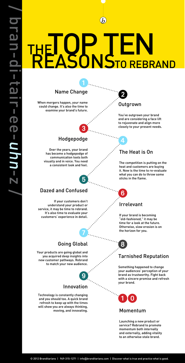 10 Reasons That Require You to Rebrand