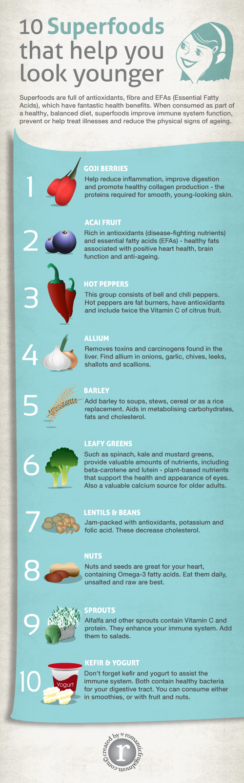 10 Superfoods for a Healthy Life