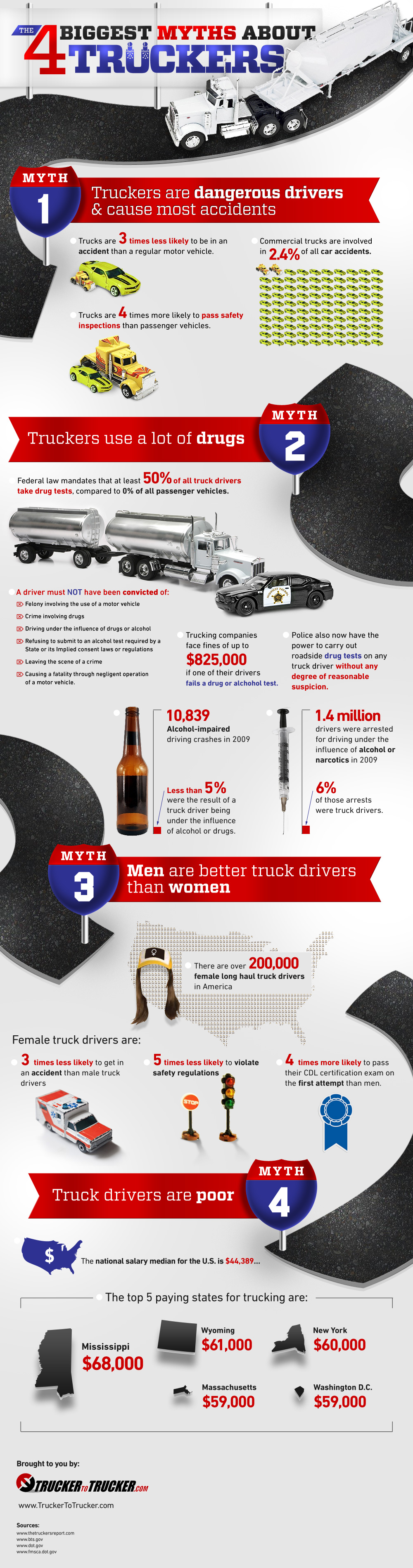 2 biggest myths about truckers