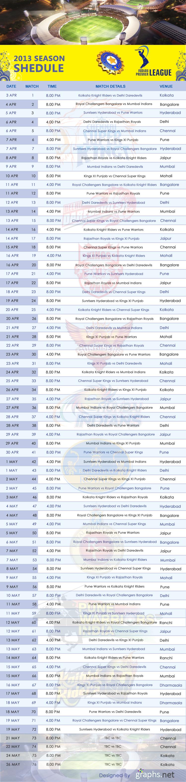 2013 Season IPL Schedule