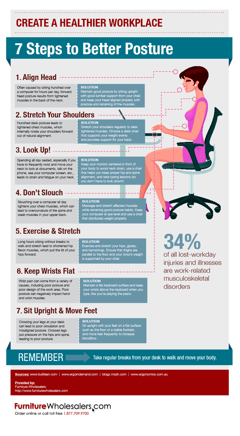 7 Tips for a Better Sitting Posture