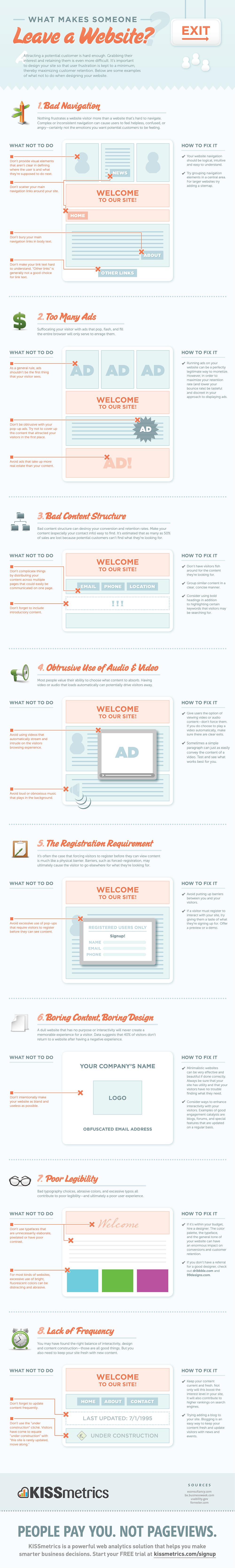 8 Best Ways to Improve Traffic on a Website