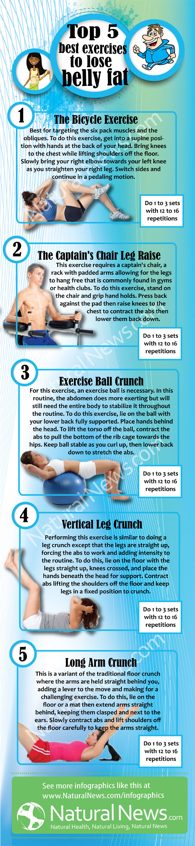 Best Exercises to Lose Fat